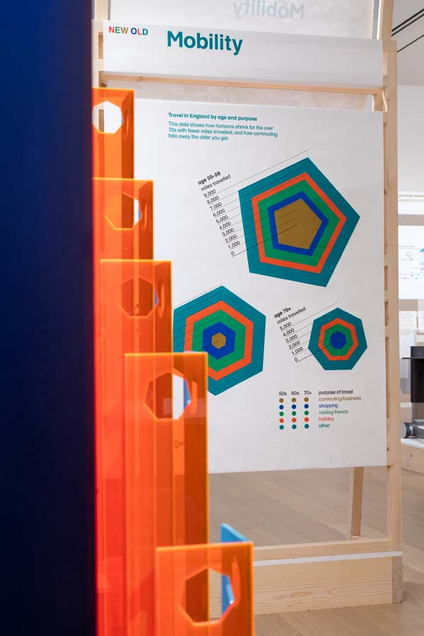 The 'New Old' pop-up exhibition at the London Design Museum